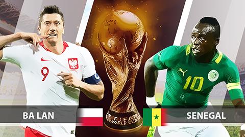 Soi kèo World Cup 2018 Ba Lan vs Senegal, 22h00 ngày 19/06
